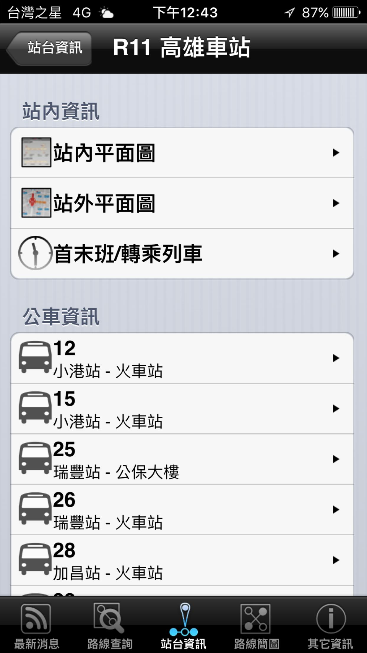 高雄捷運族,必備App!