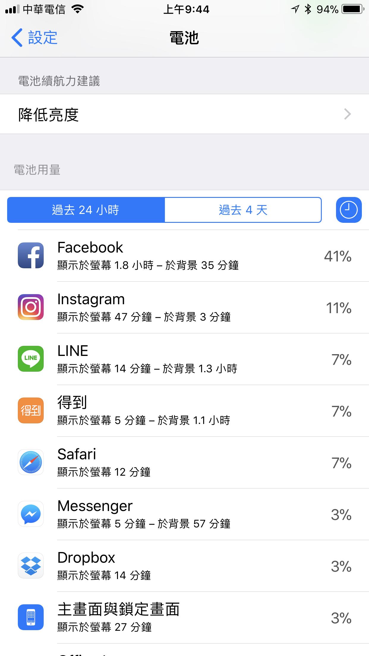 iOS11耗電