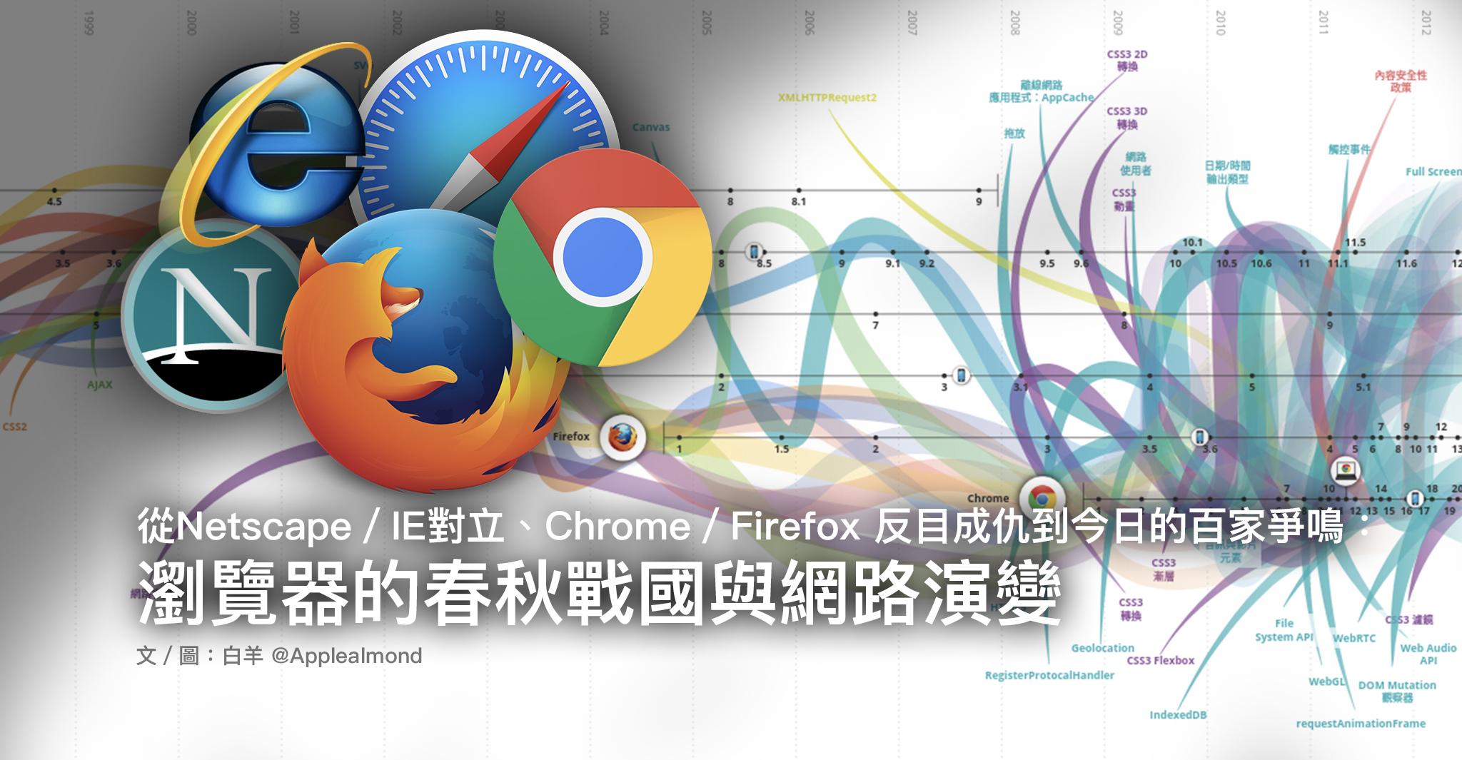 從Netscape/IE對立、Chrome/Firefox反目為仇到今日的百家爭鳴:瀏覽器的春秋戰國與網路演變