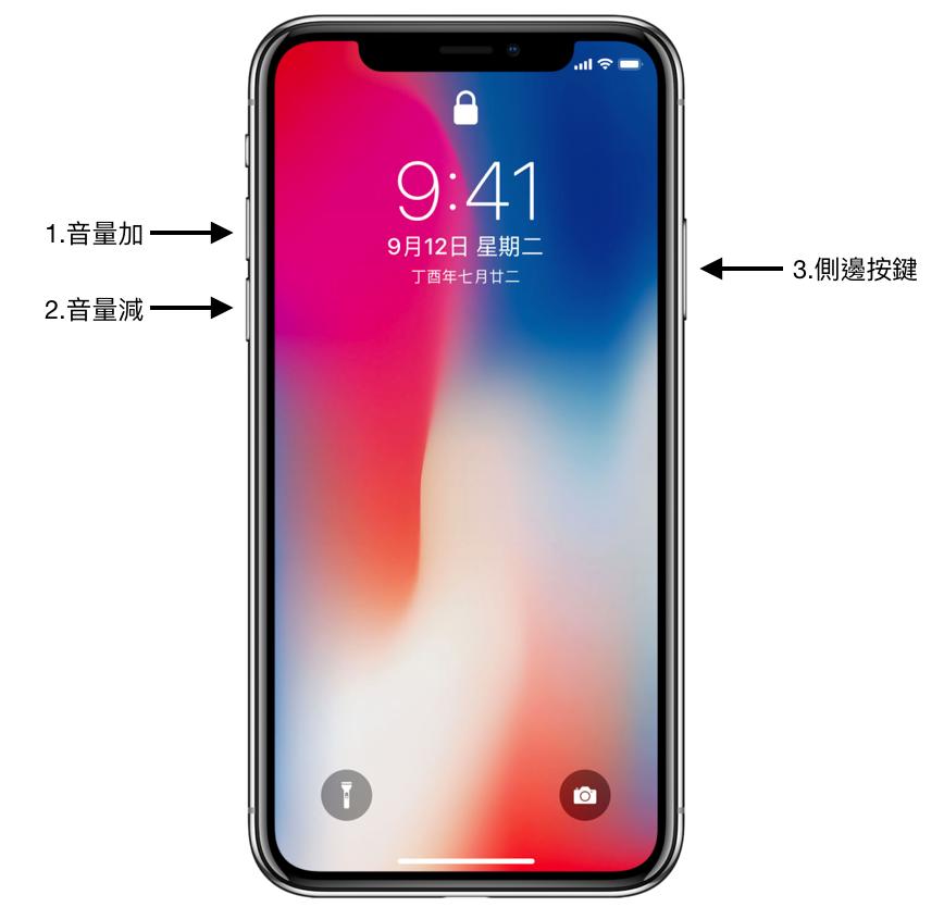 iPhone X強制關機