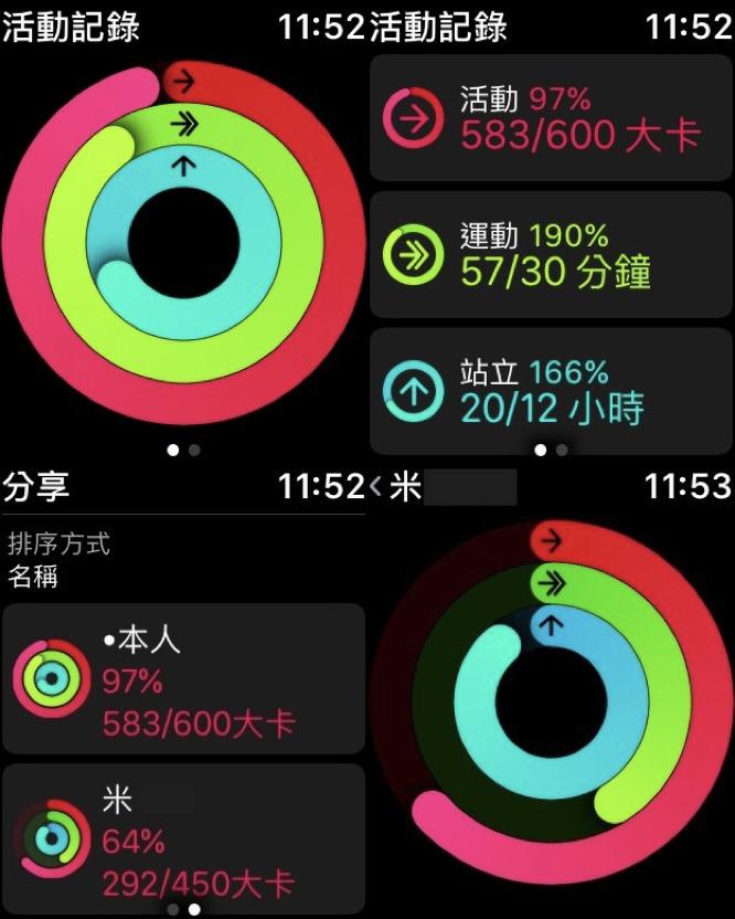 Apple Watch每天追蹤你的活動量,你今天動了沒?