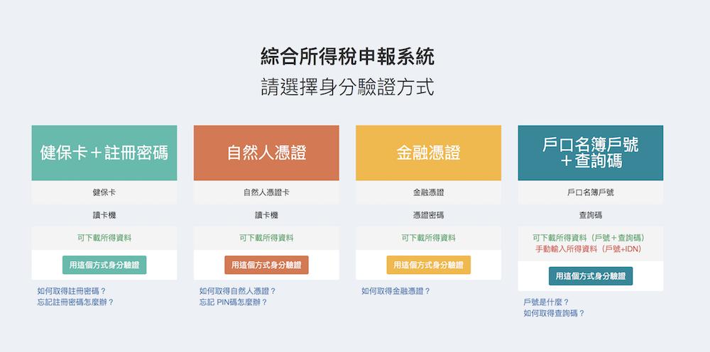 mac 報稅 教學
