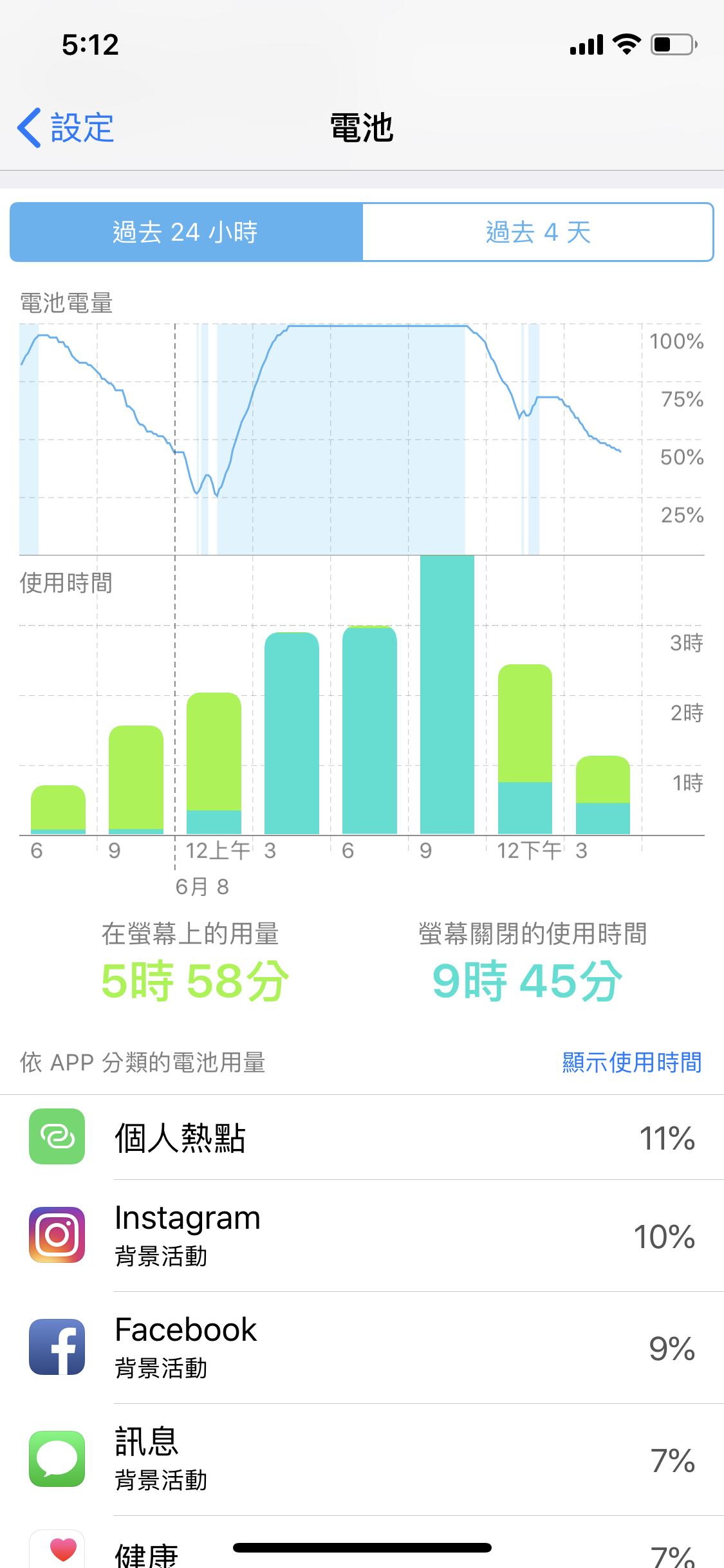 iOS 12、電池
