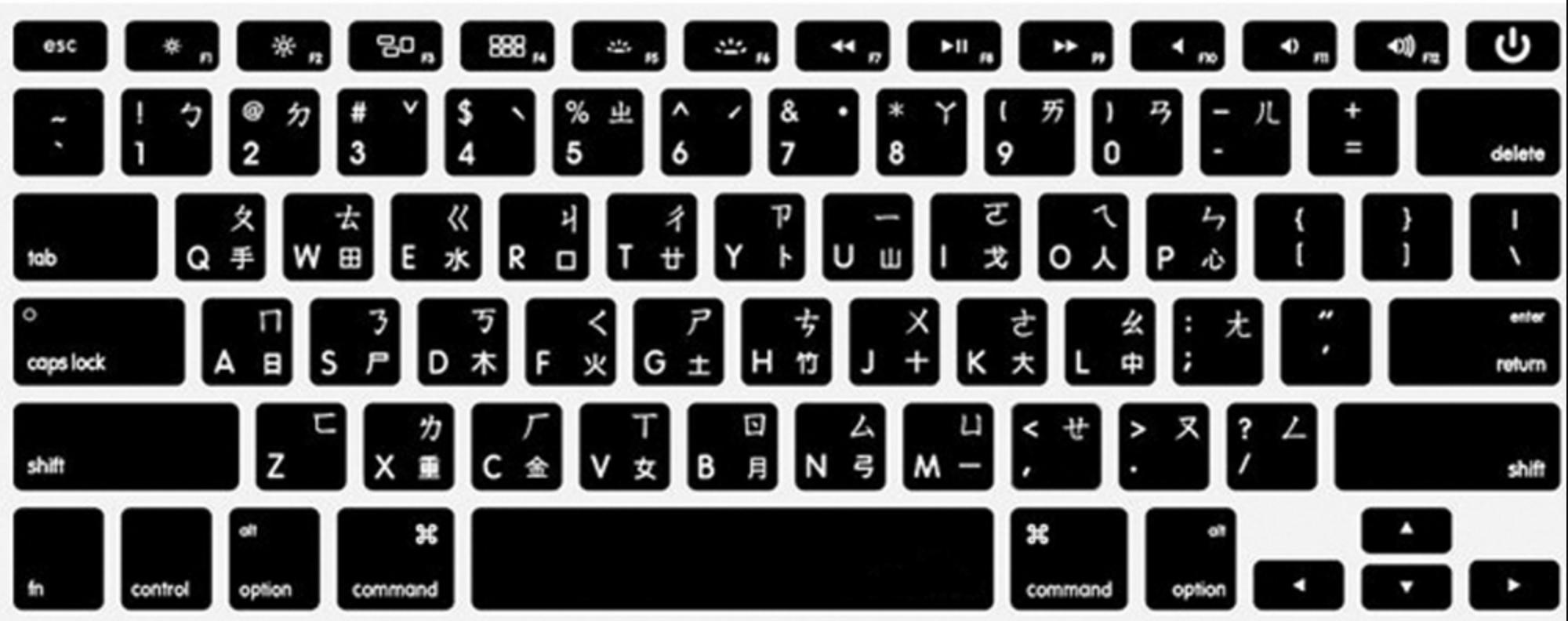 鍵盤 密碼 英文中文