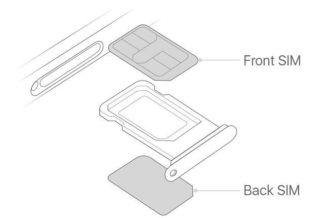 雙卡 iPhone
